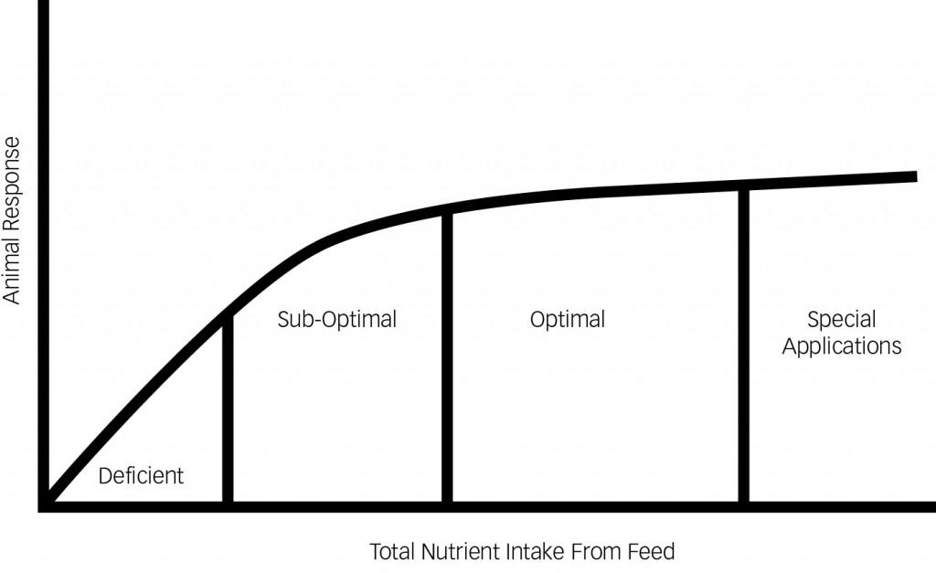 Profitability_Graph